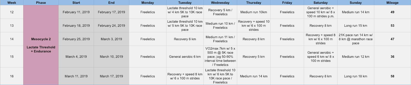 Grafik treningów - cykl 2